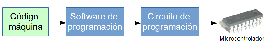 fig 1.8