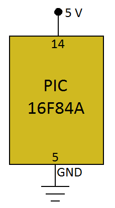 fig 2.3