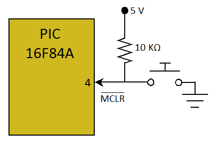 fig 2.4