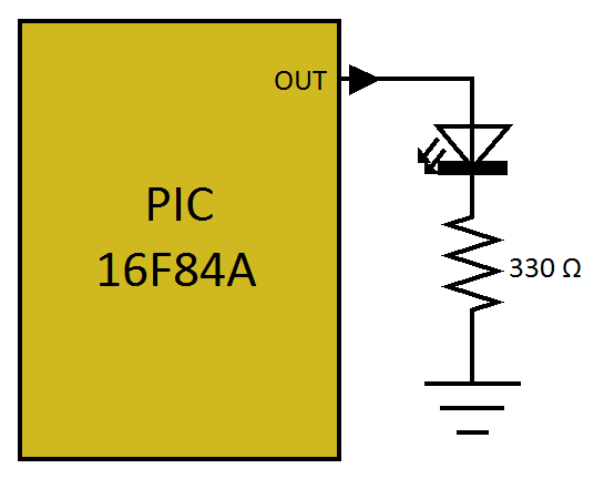 fig 2.6