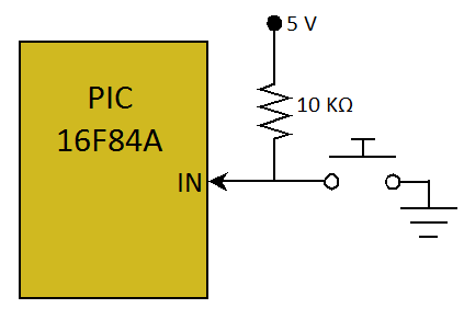 fig 2.7